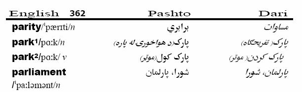Pashto Phrases http://www.afghandost.com/products.php?product=English-Pashto-Dari-Dictionary%2C-3rd-edition
